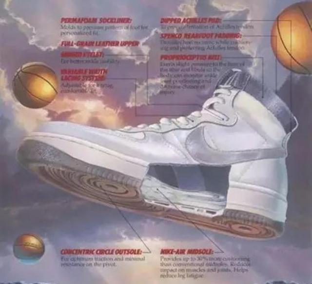 Nike鞋面技術盤點-2.jpg